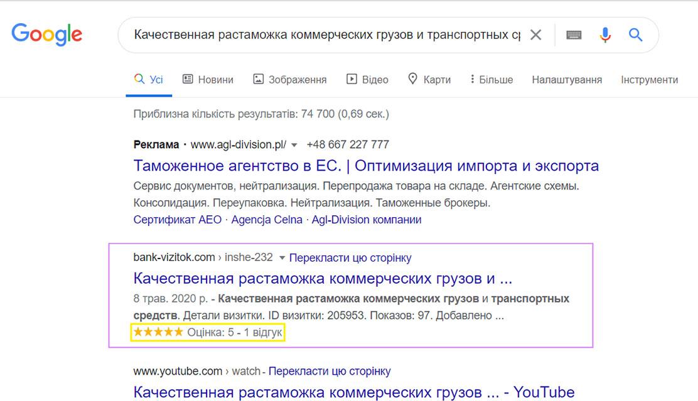 Как звезды рейтинг в поиске Googlе выделят вашу фирму